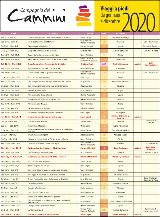 Calendario cammini 2020